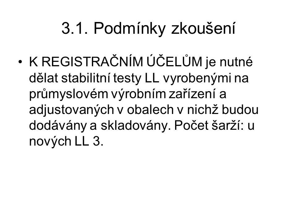 3.1. Podmínky zkoušení K REGISTRAČNÍM ÚČELŮM je nutné dělat stabilitní testy LL vyrobenými na průmyslovém výrobním zařízení a adjustovaných v obalech