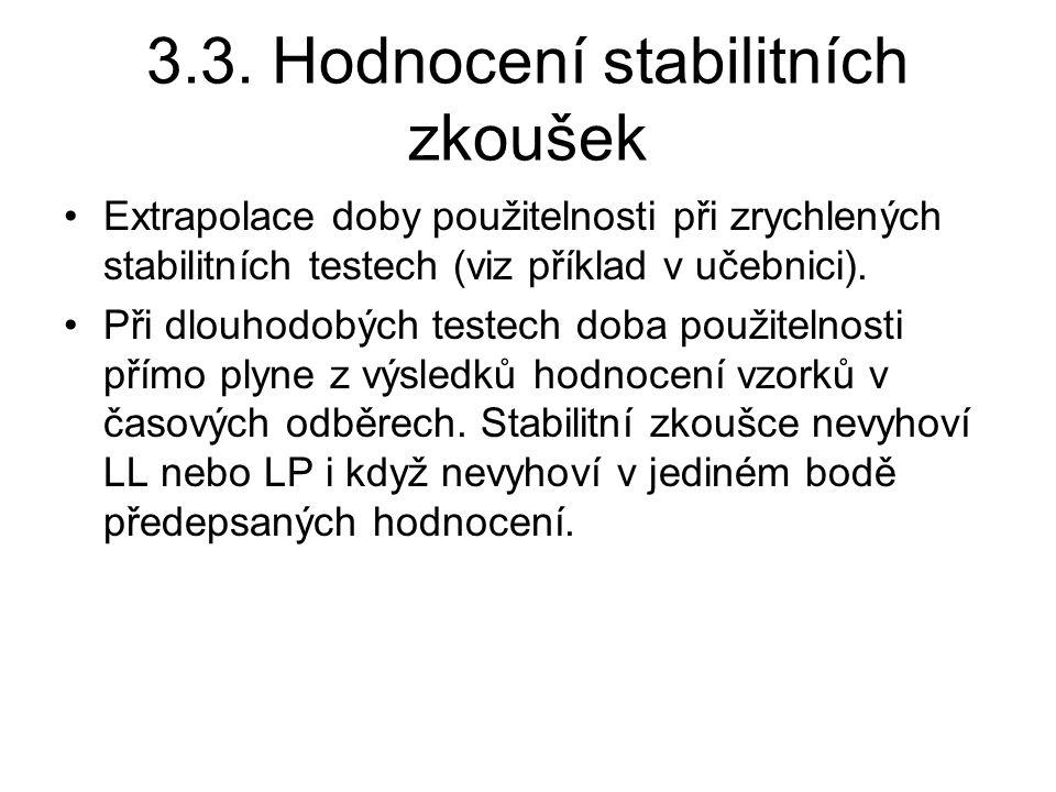 3.3. Hodnocení stabilitních zkoušek Extrapolace doby použitelnosti při zrychlených stabilitních testech (viz příklad v učebnici). Při dlouhodobých tes