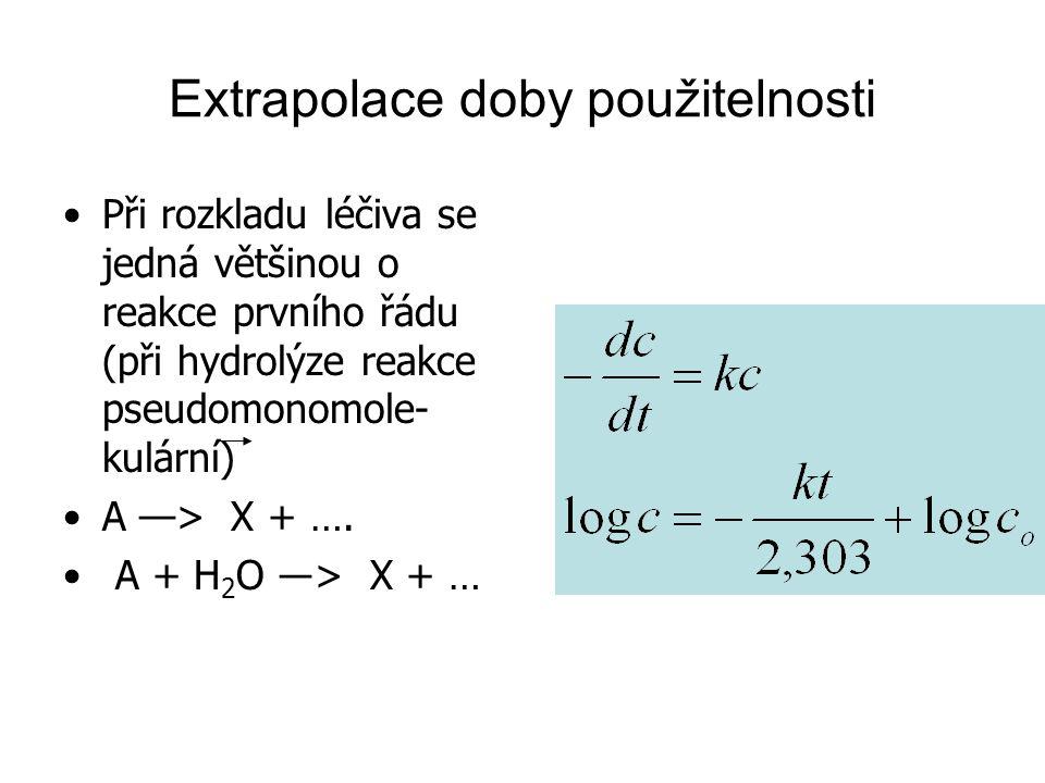 Extrapolace doby použitelnosti Při rozkladu léčiva se jedná většinou o reakce prvního řádu (při hydrolýze reakce pseudomonomole- kulární) A —> X + ….