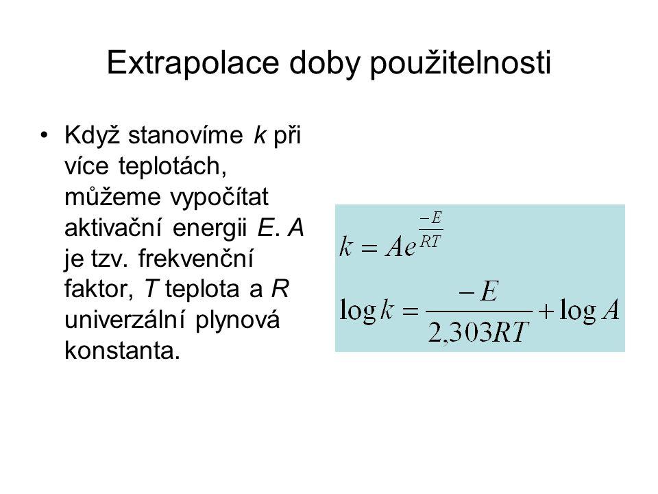 Extrapolace doby použitelnosti Když stanovíme k při více teplotách, můžeme vypočítat aktivační energii E.