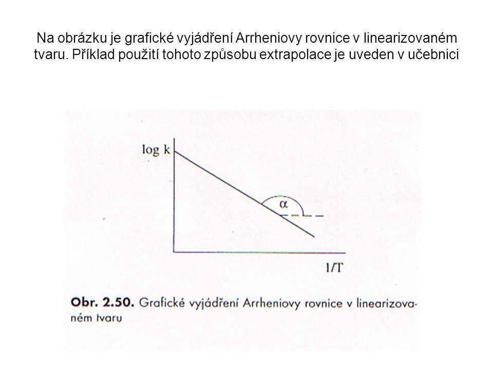 Na obrázku je grafické vyjádření Arrheniovy rovnice v linearizovaném tvaru.