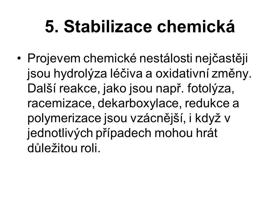 5. Stabilizace chemická Projevem chemické nestálosti nejčastěji jsou hydrolýza léčiva a oxidativní změny. Další reakce, jako jsou např. fotolýza, race
