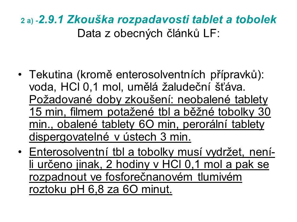 2 a) - 2.9.1 Zkouška rozpadavosti tablet a tobolek Data z obecných článků LF: Tekutina (kromě enterosolventních přípravků): voda, HCl 0,1 mol, umělá žaludeční šťáva.