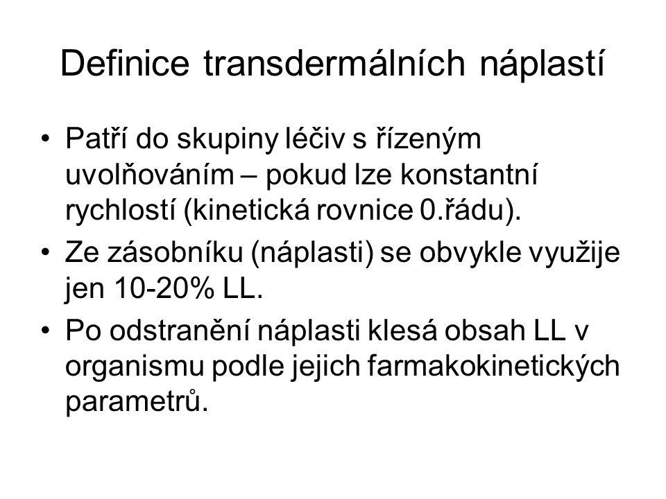 Definice transdermálních náplastí Patří do skupiny léčiv s řízeným uvolňováním – pokud lze konstantní rychlostí (kinetická rovnice 0.řádu).