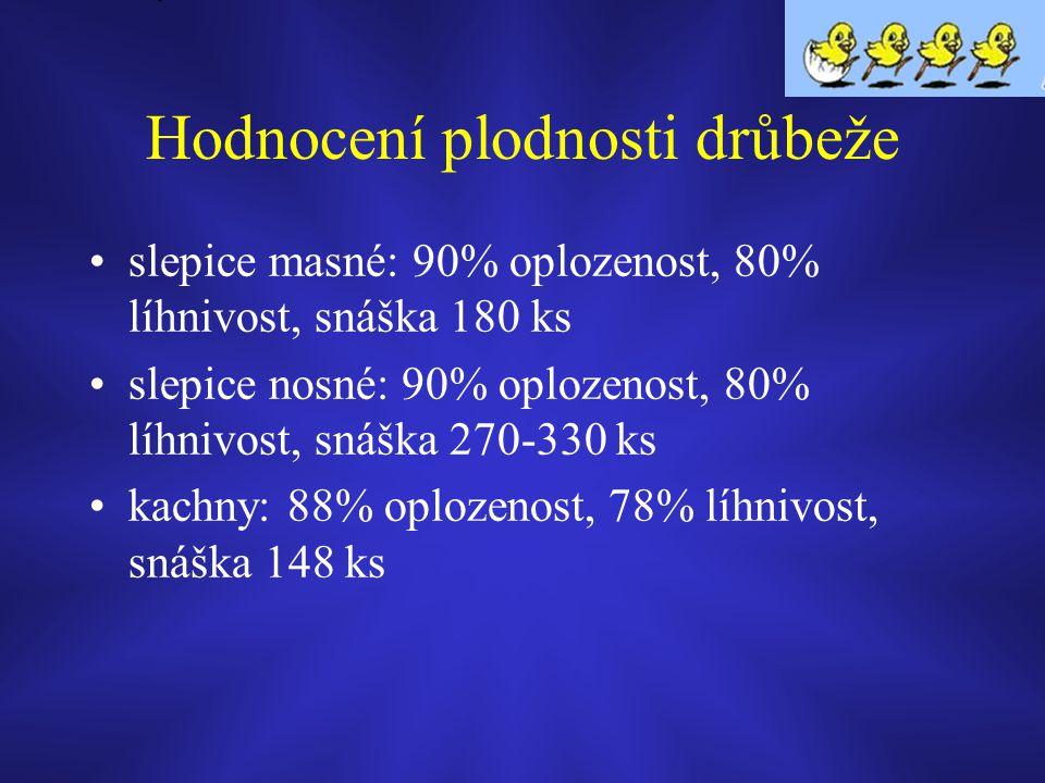 Hodnocení plodnosti drůbeže slepice masné: 90% oplozenost, 80% líhnivost, snáška 180 ks slepice nosné: 90% oplozenost, 80% líhnivost, snáška 270-330 k