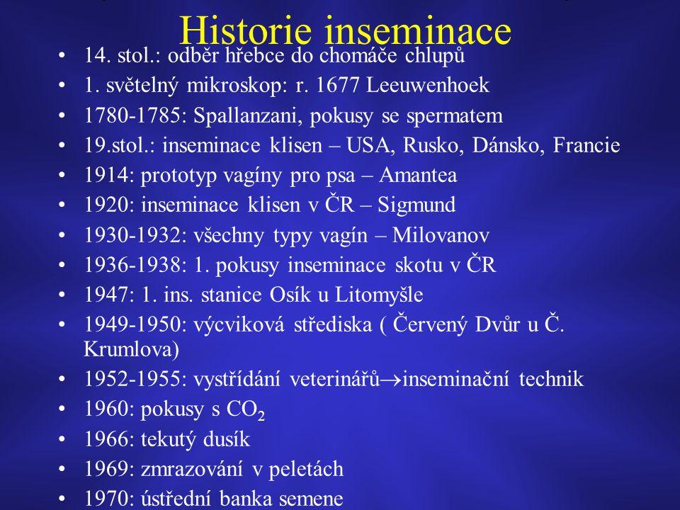Historie inseminace 14. stol.: odběr hřebce do chomáče chlupů 1. světelný mikroskop: r. 1677 Leeuwenhoek 1780-1785: Spallanzani, pokusy se spermatem 1