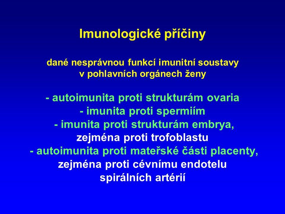 Imunologické příčiny dané nesprávnou funkcí imunitní soustavy v pohlavních orgánech ženy - autoimunita proti strukturám ovaria - imunita proti spermií