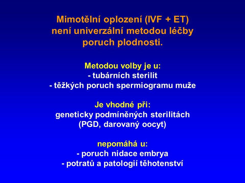 Mimotělní oplození (IVF + ET) není univerzální metodou léčby poruch plodnosti. Metodou volby je u: - tubárních sterilit - těžkých poruch spermiogramu