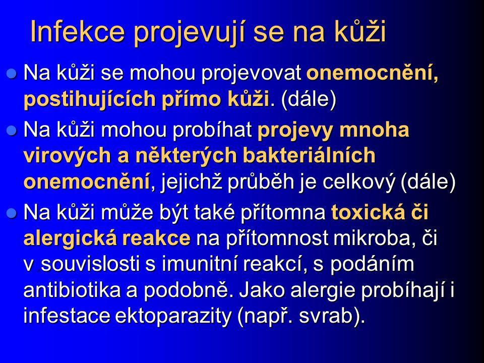Papillomaviry HSV2, molluscum contagiosum