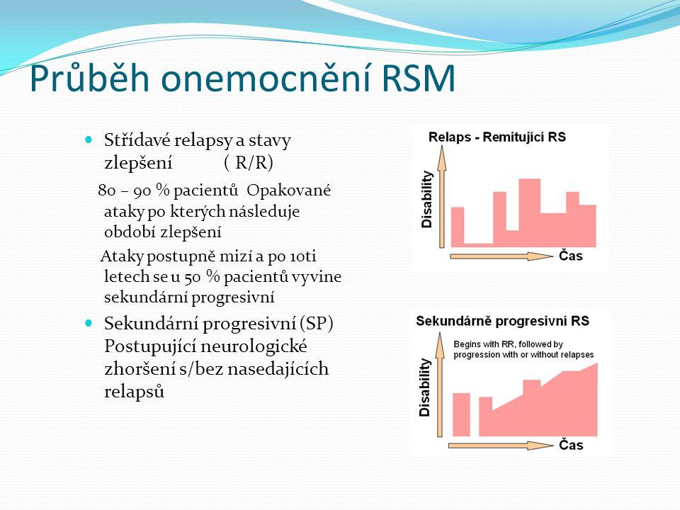 Průběh onemocnění RSM Střídavé relapsy a stavy zlepšení ( R/R) 80 – 90 % pacientů Opakované ataky po kterých následuje období zlepšení Ataky postupně