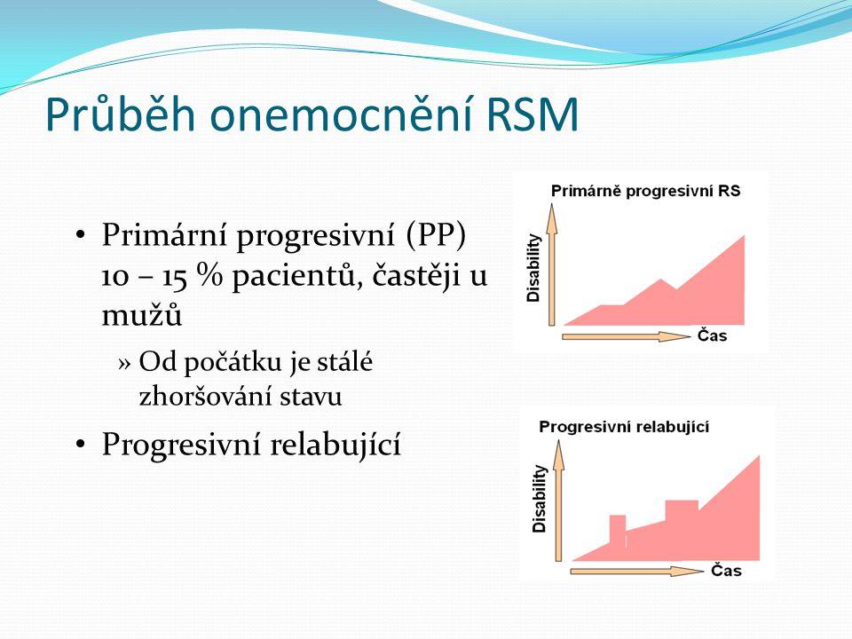 Průběh onemocnění RSM Primární progresivní (PP) 10 – 15 % pacientů, častěji u mužů »Od počátku je stálé zhoršování stavu Progresivní relabující