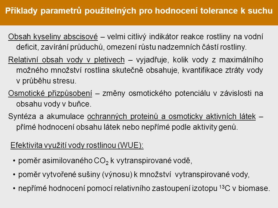 Příklady parametrů použitelných pro hodnocení tolerance k suchu Obsah kyseliny abscisové – velmi citlivý indikátor reakce rostliny na vodní deficit, z