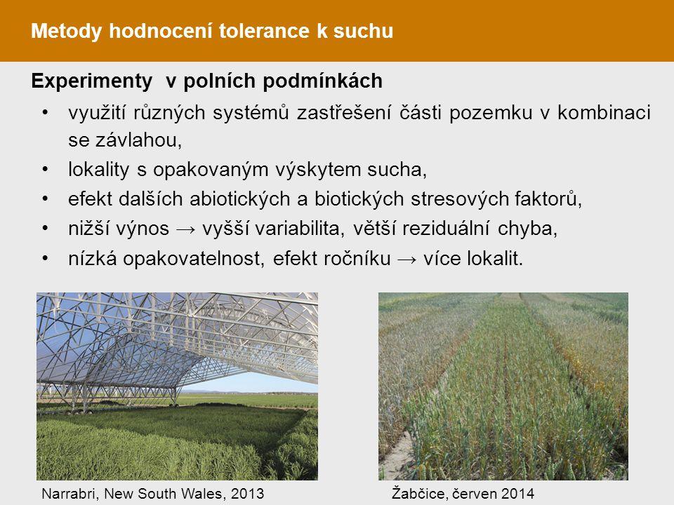 využití různých systémů zastřešení části pozemku v kombinaci se závlahou, lokality s opakovaným výskytem sucha, efekt dalších abiotických a biotických