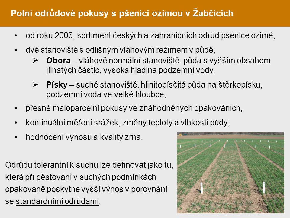 Polní odrůdové pokusy s pšenicí ozimou v Žabčicích od roku 2006, sortiment českých a zahraničních odrůd pšenice ozimé, dvě stanoviště s odlišným vláho