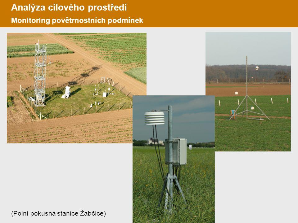 Analýza cílového prostředí Monitoring povětrnostních podmínek (Polní pokusná stanice Žabčice)