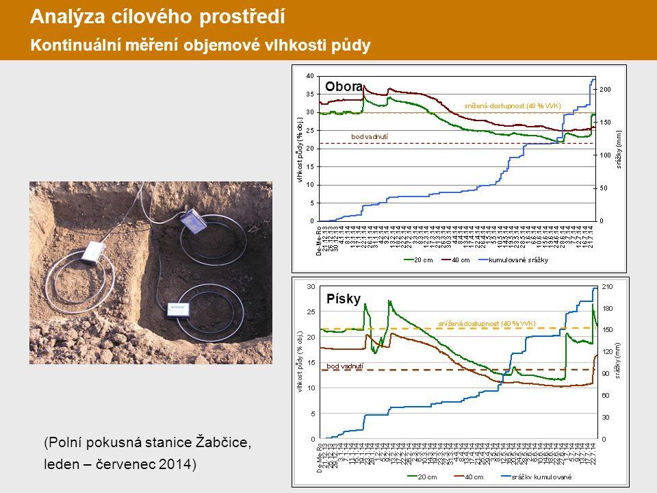 Analýza cílového prostředí Kontinuální měření objemové vlhkosti půdy Písky (Polní pokusná stanice Žabčice, leden – červenec 2014) Obora Písky