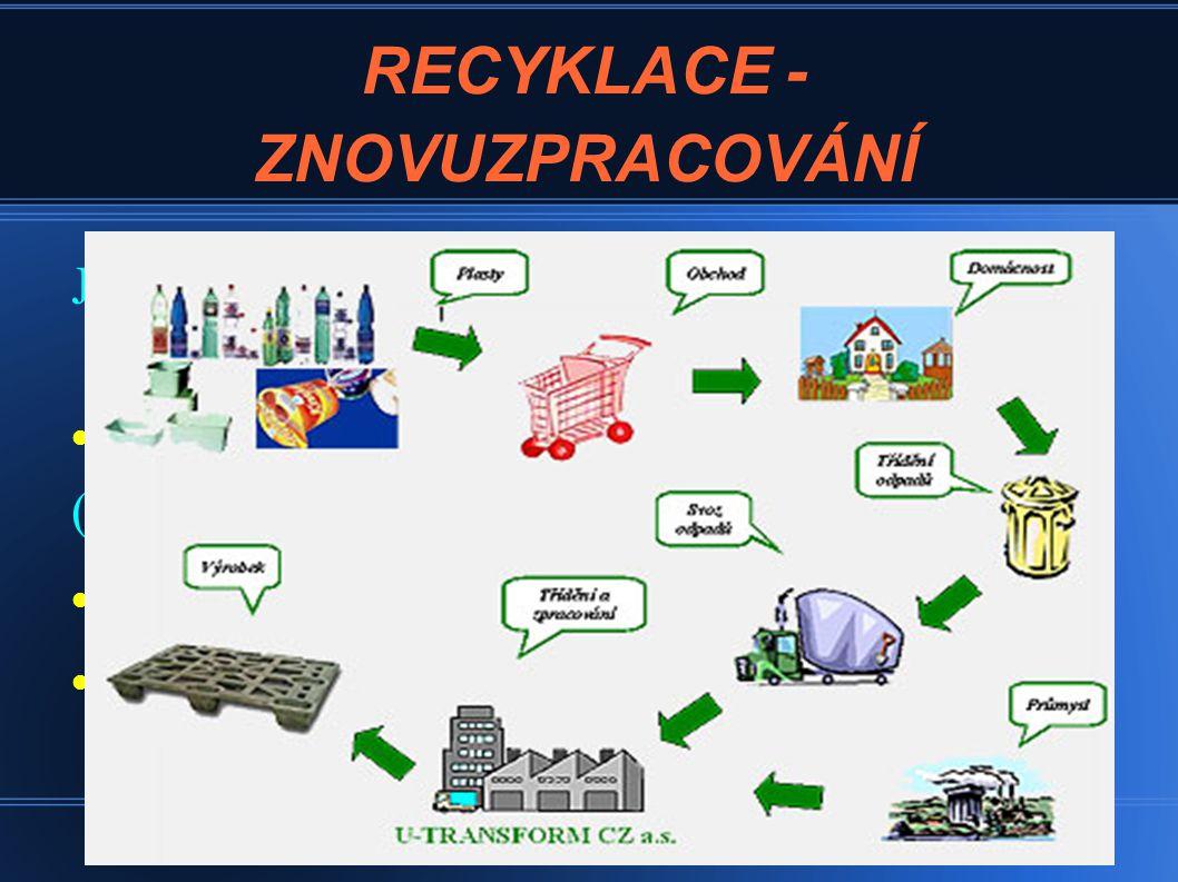 RECYKLACE - ZNOVUZPRACOVÁNÍ Je z hlediska ochrany našeho životního prostředí nejdůležitější: Suroviny se vrací do výroby a znovu zpracují ( tzv. druho