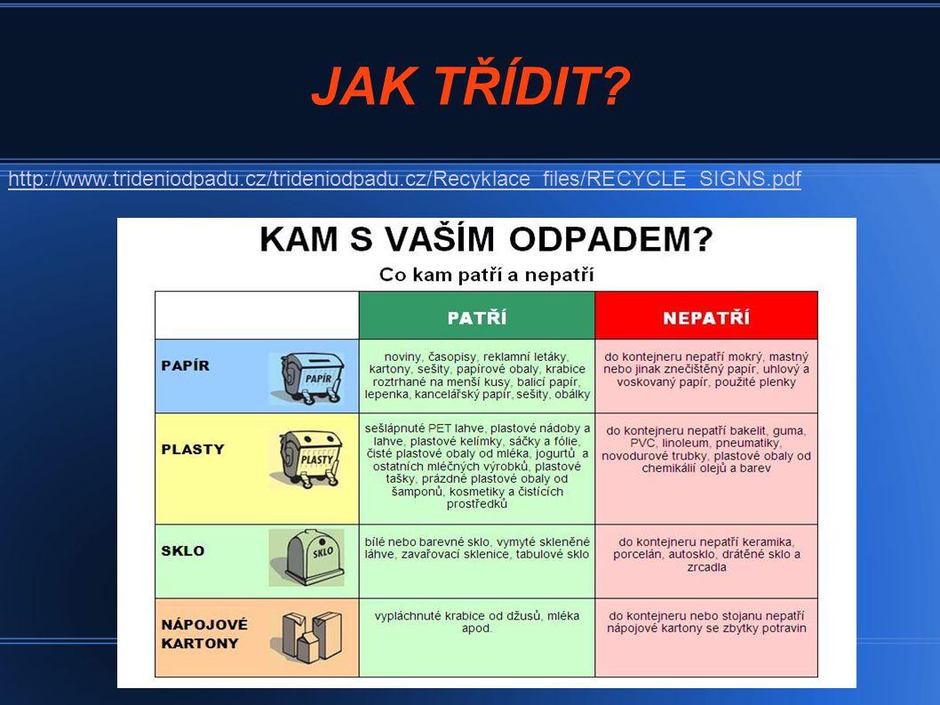 JAK TŘÍDIT? http://www.trideniodpadu.cz/trideniodpadu.cz/Recyklace_files/RECYCLE_SIGNS.pdf