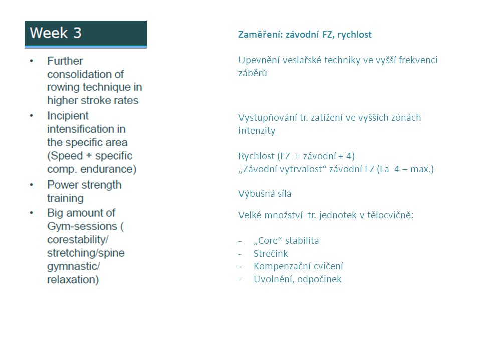 Zaměření: závodní FZ, rychlost Upevnění veslařské techniky ve vyšší frekvenci záběrů Vystupňování tr.