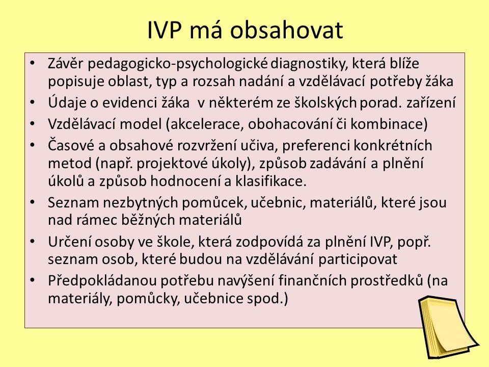 IVP má obsahovat Závěr pedagogicko-psychologické diagnostiky, která blíže popisuje oblast, typ a rozsah nadání a vzdělávací potřeby žáka Údaje o evide