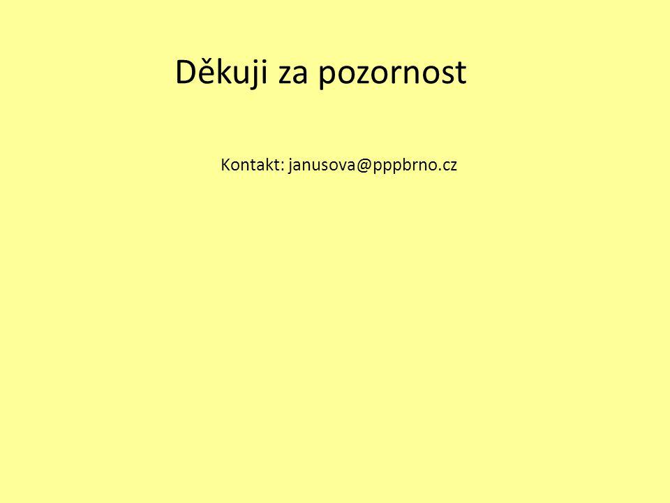 Děkuji za pozornost Kontakt: janusova@pppbrno.cz