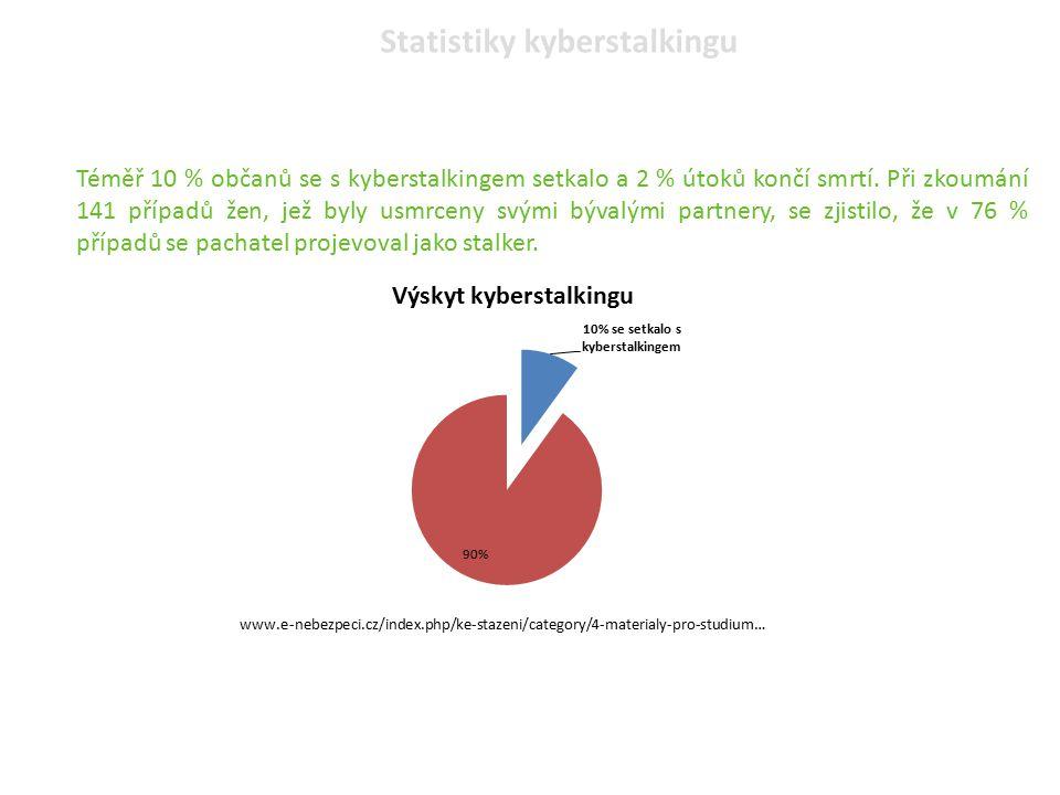 Kazuistiky kyberstalkingu Nejznámějším případem kyberstalkingu je kauza, kdy stalker P.