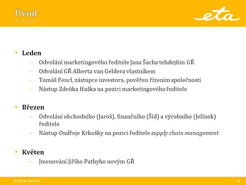 4 Leden – Odvolání marketingového ředitele Jana Šacha tehdejším GŘ – Odvolání GŘ Alberta van Geldera vlastníkem – Tomáš Fencl, zástupce investora, pověřen řízením společnosti – Nástup Zdeňka Haška na pozici marketingového ředitele Březen – Odvolání obchodního (Jaroš), finančního (Šíd) a výrobního (Jelínek) ředitele – Nástup Ondřeje Krkošky na pozici ředitele supply chain management Květen – Jmenování Jiřího Pathyho novým GŘ