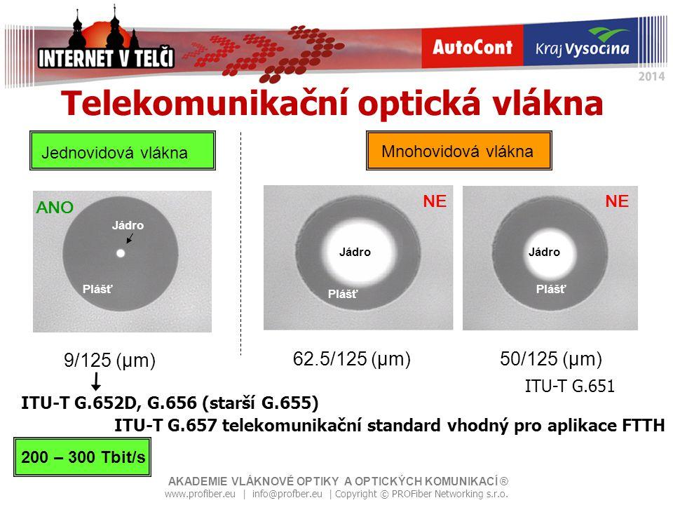 AKADEMIE VLÁKNOVÉ OPTIKY A OPTICKÝCH KOMUNIKACÍ ® www.profiber.eu   info@profber.eu   Copyright © PROFiber Networking s.r.o.