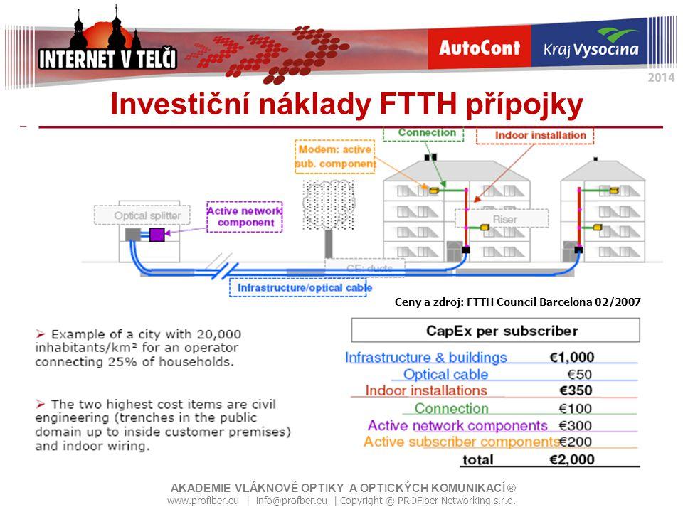 Rozvoj FTTx v ČR – poslední zpráva o trhu (ČTÚ 12/2012) www.profiber.eu   info@profber.eu   Copyright © PROFiber Networking s.r.o.