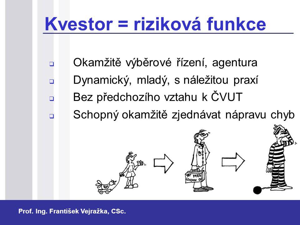 Prof. Ing. František Vejražka, CSc. Kvestor = riziková funkce  Okamžitě výběrové řízení, agentura  Dynamický, mladý, s náležitou praxí  Bez předcho
