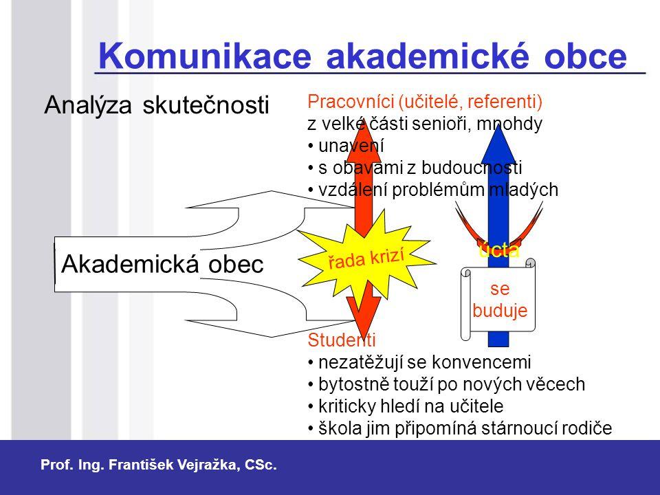 Prof. Ing. František Vejražka, CSc. Komunikace akademické obce Akademická obec Studenti nezatěžují se konvencemi bytostně touží po nových věcech kriti