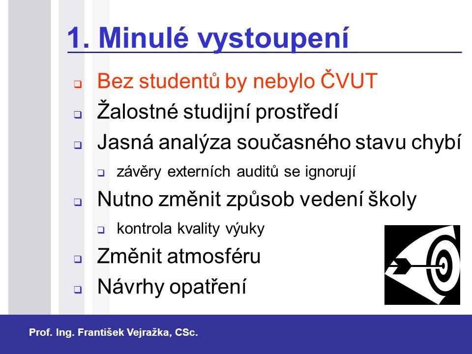 Prof. Ing. František Vejražka, CSc. 1. Minulé vystoupení  Bez studentů by nebylo ČVUT  Žalostné studijní prostředí  Jasná analýza současného stavu