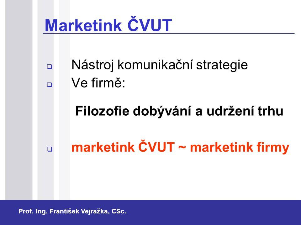 Prof. Ing. František Vejražka, CSc. Marketink ČVUT  Nástroj komunikační strategie  Ve firmě: Filozofie dobývání a udržení trhu  marketink ČVUT ~ ma
