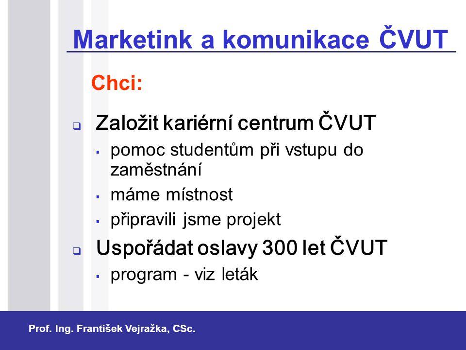 Prof. Ing. František Vejražka, CSc. Marketink a komunikace ČVUT  Založit kariérní centrum ČVUT  pomoc studentům při vstupu do zaměstnání  máme míst