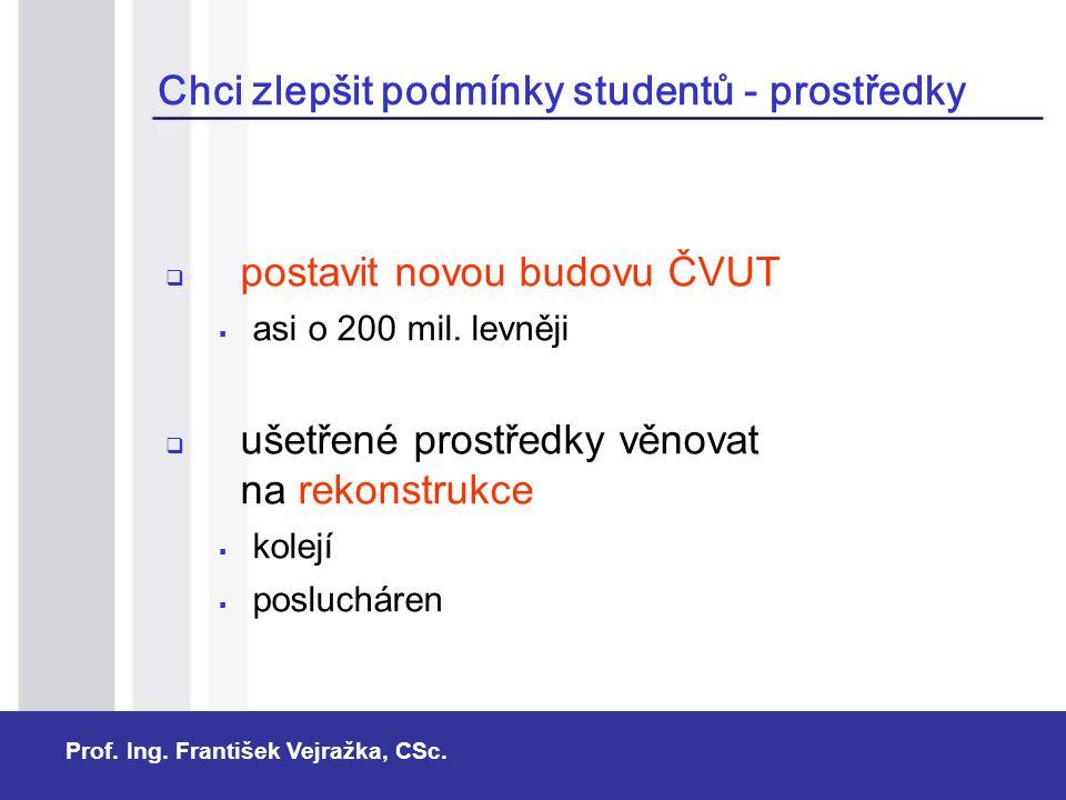 Prof. Ing. František Vejražka, CSc. Chci zlepšit podmínky studentů - prostředky  postavit novou budovu ČVUT  asi o 200 mil. levněji  ušetřené prost