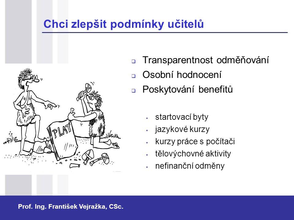 Prof. Ing. František Vejražka, CSc. Chci zlepšit podmínky učitelů  Transparentnost odměňování  Osobní hodnocení  Poskytování benefitů  startovací