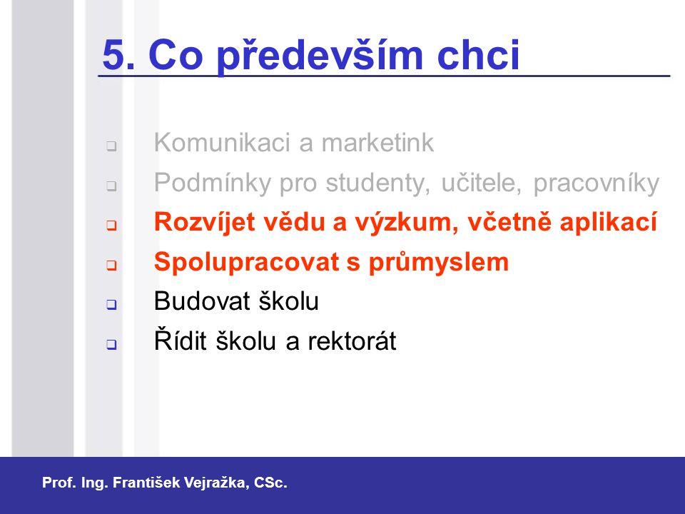 Prof. Ing. František Vejražka, CSc. 5. Co především chci  Komunikaci a marketink  Podmínky pro studenty, učitele, pracovníky  Rozvíjet vědu a výzku