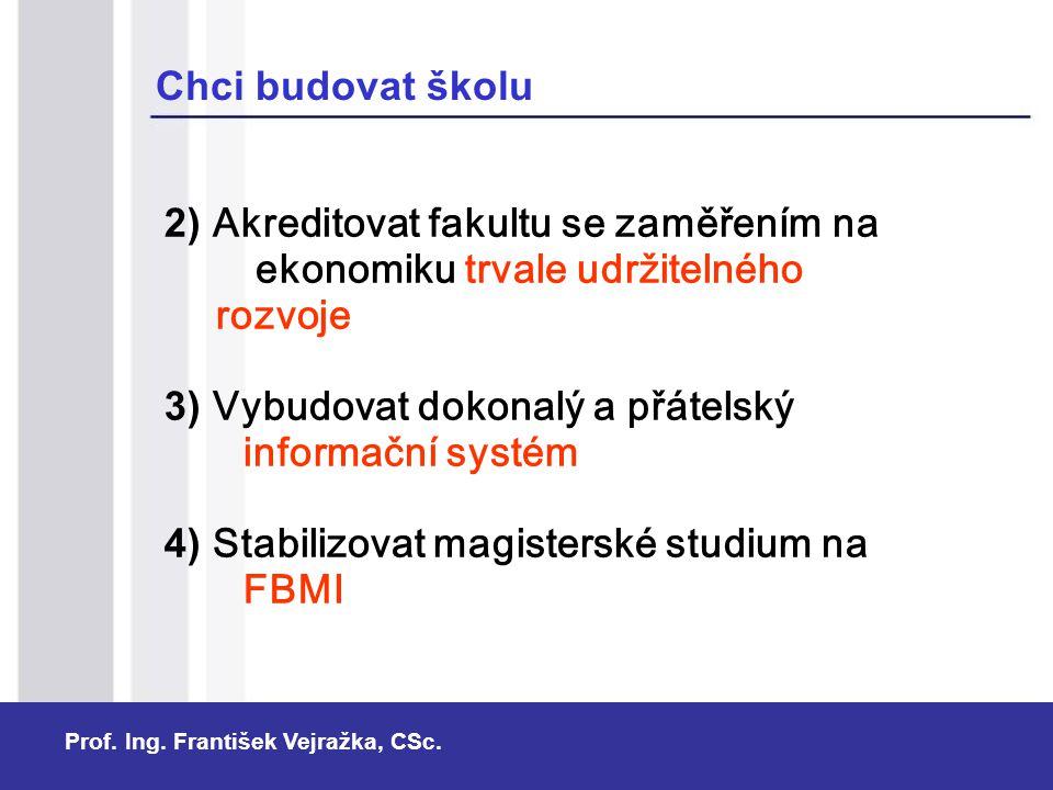 Prof. Ing. František Vejražka, CSc. Chci budovat školu 2) Akreditovat fakultu se zaměřením na ekonomiku trvale udržitelného rozvoje 3) Vybudovat dokon