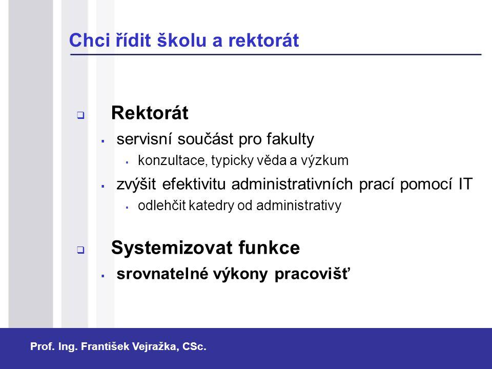 Prof. Ing. František Vejražka, CSc. Chci řídit školu a rektorát  Rektorát  servisní součást pro fakulty  konzultace, typicky věda a výzkum  zvýšit