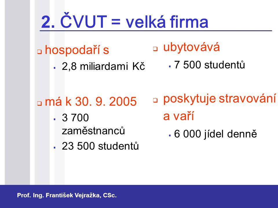 Prof. Ing. František Vejražka, CSc. 2. ČVUT = velká firma  hospodaří s  2,8 miliardami Kč  má k 30. 9. 2005  3 700 zaměstnanců  23 500 studentů 