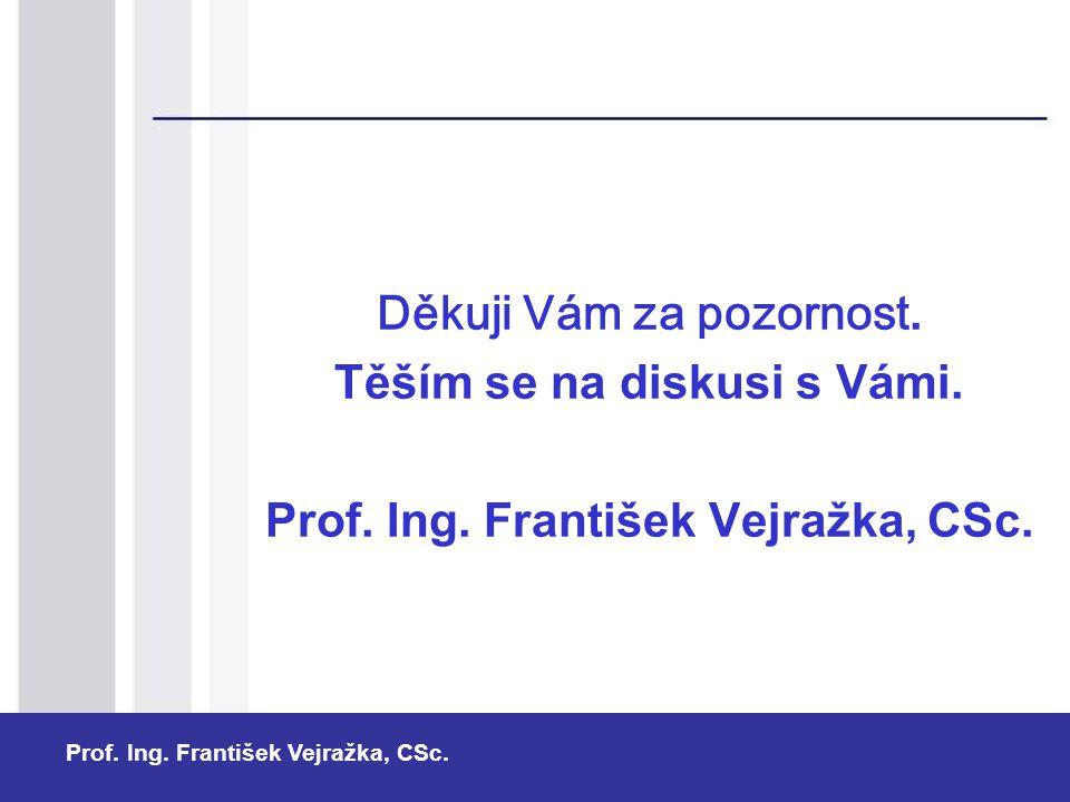 Prof. Ing. František Vejražka, CSc. Děkuji Vám za pozornost. Těším se na diskusi s Vámi. Prof. Ing. František Vejražka, CSc.