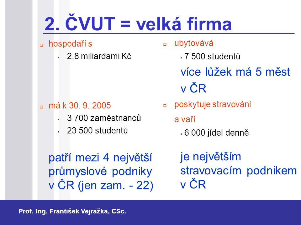 Prof. Ing. František Vejražka, CSc. 2. ČVUT = velká firma  hospodaří s  2,8 miliardami Kč  má k 30. 9. 2005  3 700 zaměstnanců  23 500 studentů p