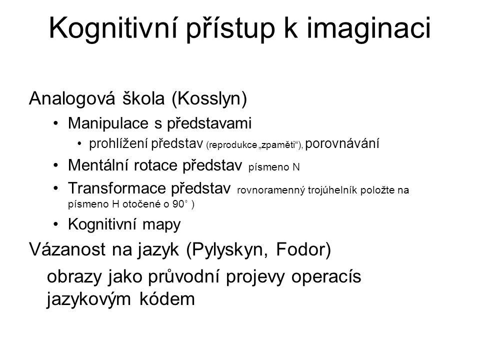 """Kognitivní přístup k imaginaci Analogová škola (Kosslyn) Manipulace s představami prohlížení představ (reprodukce """"zpaměti""""), porovnávání Mentální rot"""