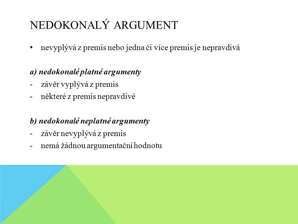 NEDOKONALÝ ARGUMENT nevyplývá z premis nebo jedna či více premis je nepravdivá a) nedokonalé platné argumenty -závěr vyplývá z premis -některé z premi