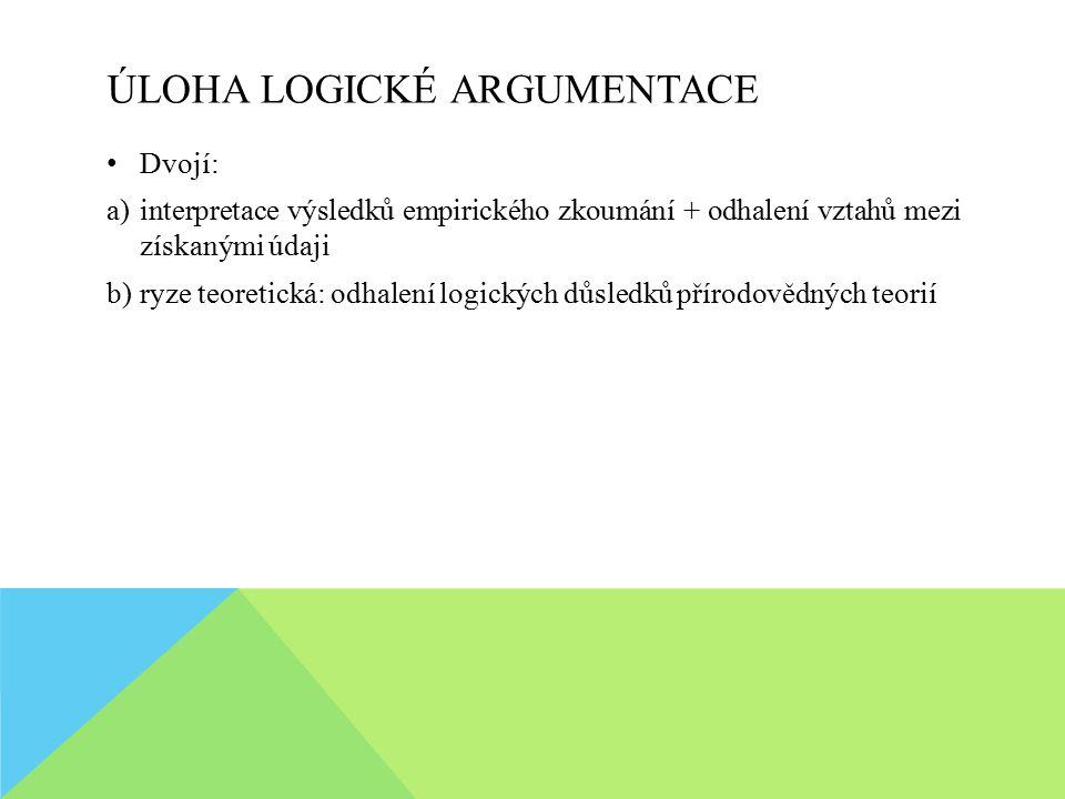 ÚLOHA LOGICKÉ ARGUMENTACE Dvojí: a)interpretace výsledků empirického zkoumání + odhalení vztahů mezi získanými údaji b)ryze teoretická: odhalení logic