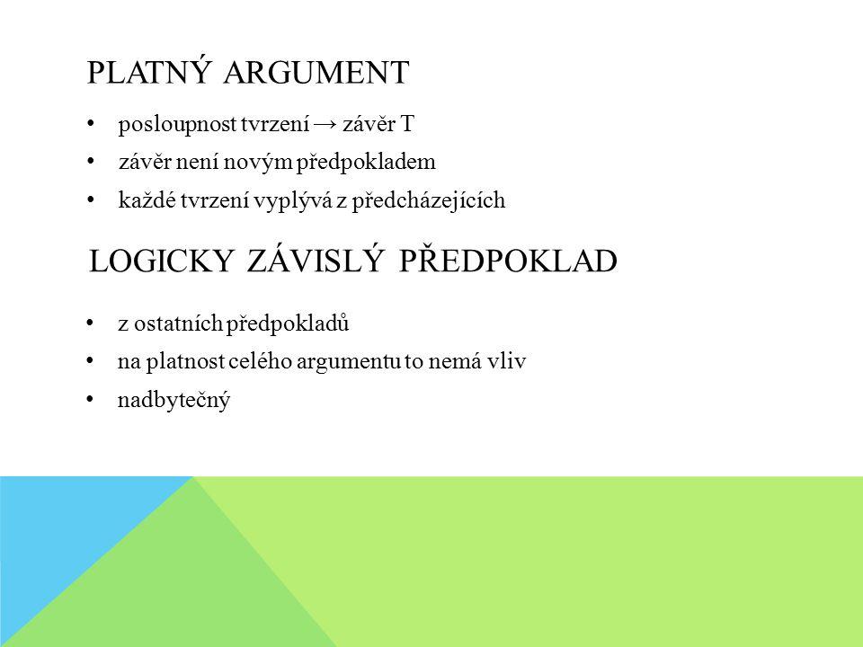 PLATNÝ ARGUMENT posloupnost tvrzení → závěr T závěr není novým předpokladem každé tvrzení vyplývá z předcházejících LOGICKY ZÁVISLÝ PŘEDPOKLAD z ostat