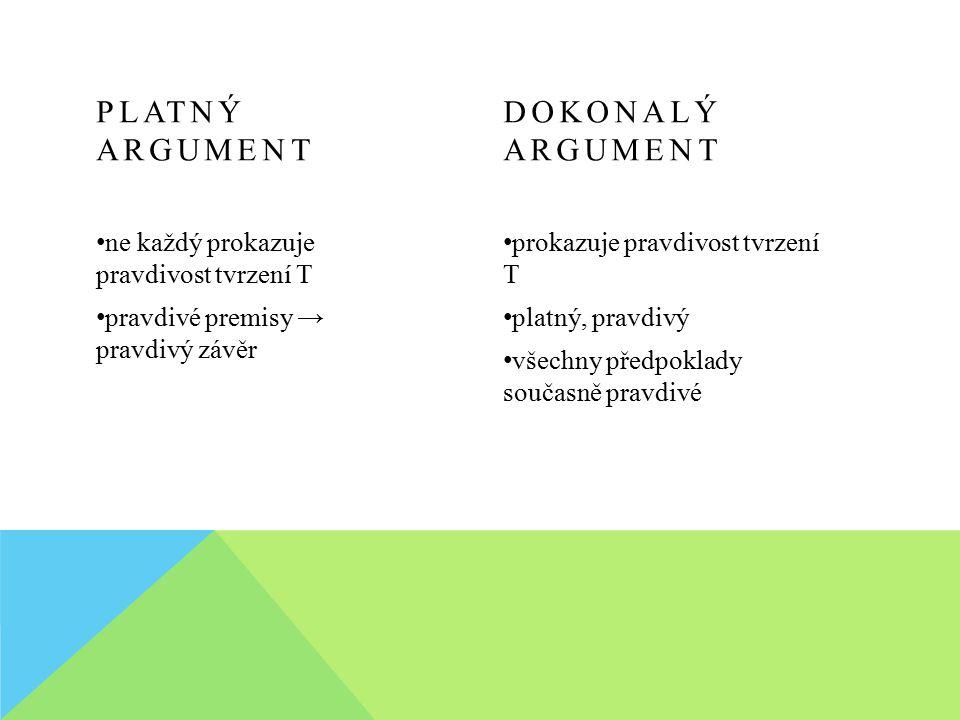 NEDOKONALÝ ARGUMENT nevyplývá z premis nebo jedna či více premis je nepravdivá a) nedokonalé platné argumenty -závěr vyplývá z premis -některé z premis nepravdivé b) nedokonalé neplatné argumenty -závěr nevyplývá z premis -nemá žádnou argumentační hodnotu