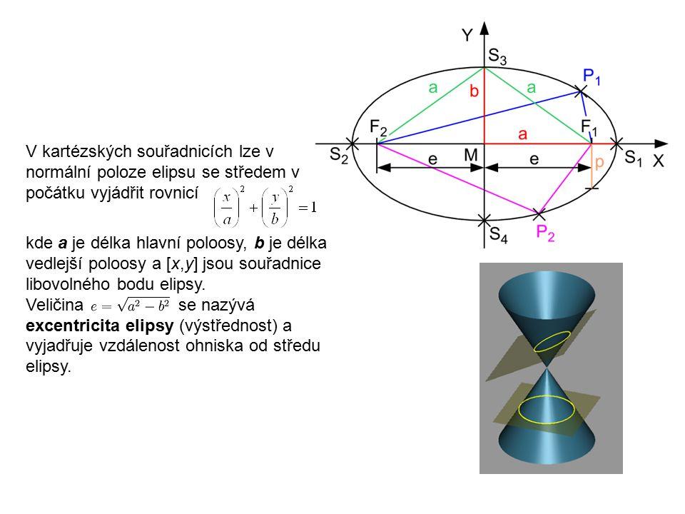 V kartézských souřadnicích lze v normální poloze elipsu se středem v počátku vyjádřit rovnicí kde a je délka hlavní poloosy, b je délka vedlejší poloosy a [x,y] jsou souřadnice libovolného bodu elipsy.