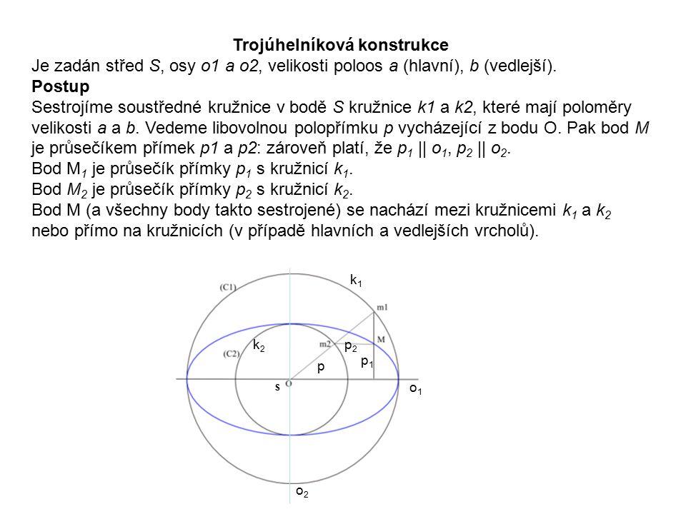 Trojúhelníková konstrukce Je zadán střed S, osy o1 a o2, velikosti poloos a (hlavní), b (vedlejší). Postup Sestrojíme soustředné kružnice v bodě S kru