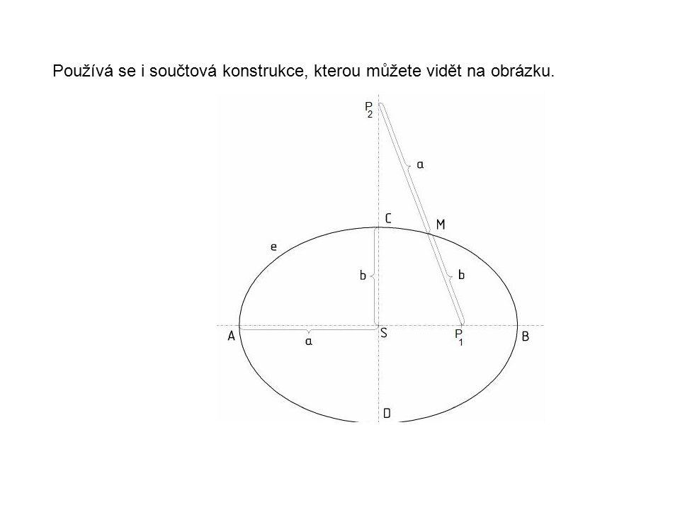 Používá se i součtová konstrukce, kterou můžete vidět na obrázku. Technická mechanika 9.přednáška